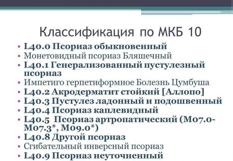классификации псориаза по МКБ
